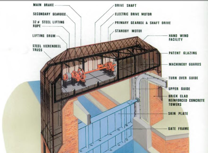 NRA-pre-1996-foss-flood-alleviation-scheme-brochure-diagram