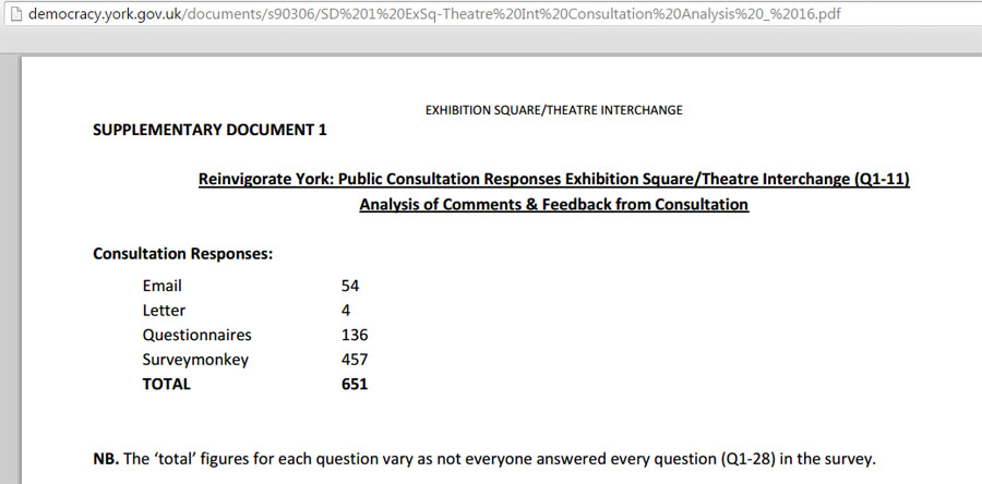 exhib-theatre-interchange-consultation-responses-2014-1