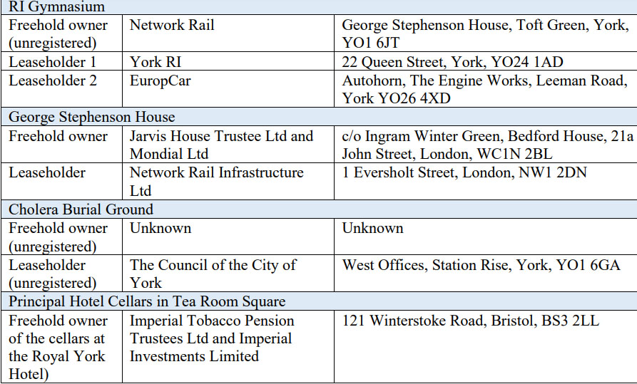 Extract, owhership schedule, York Station frontage