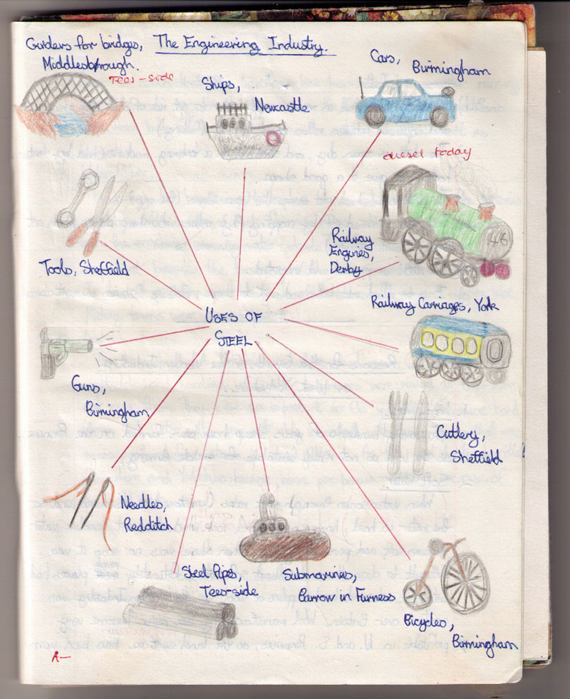 12 year old's hand-drawn representation of railway carriages etc: 'Uses of steel'