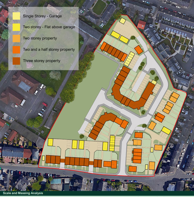 Plan for housing